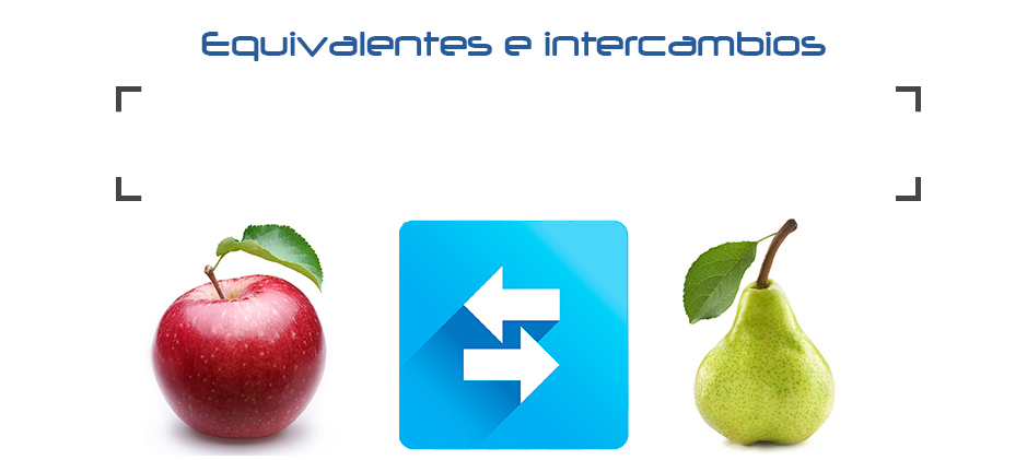 Nutrimind. Software de Nutrición